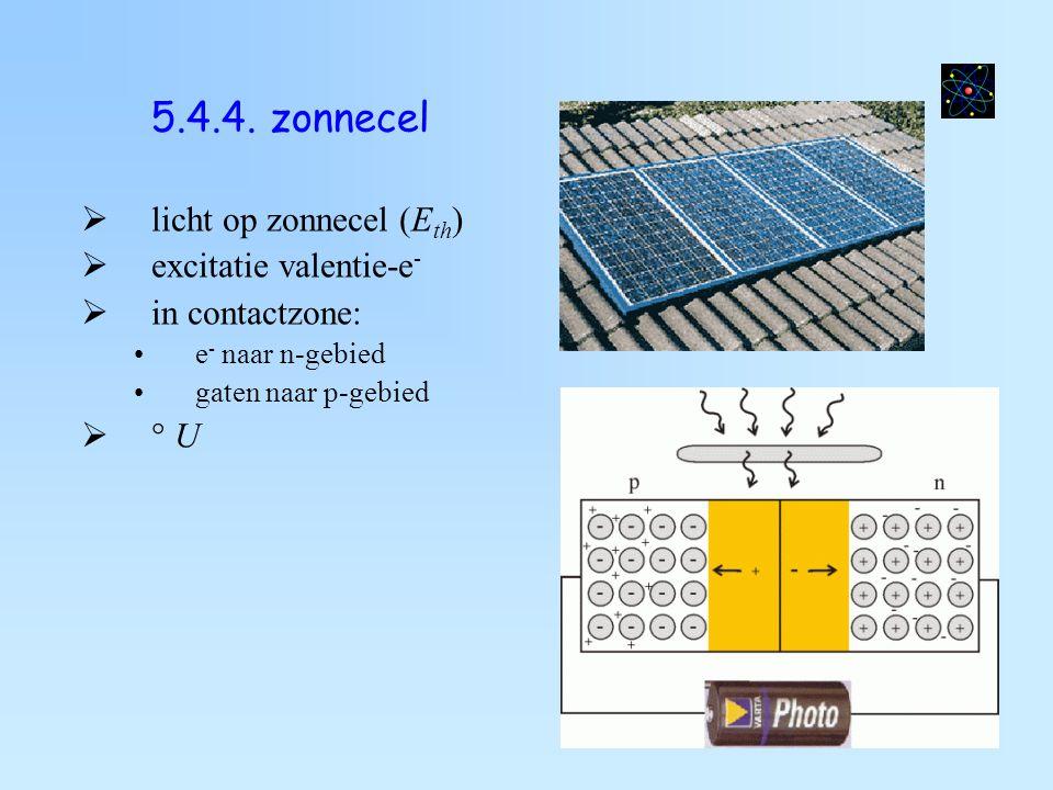 5.4.4. zonnecel licht op zonnecel (Eth) excitatie valentie-e-