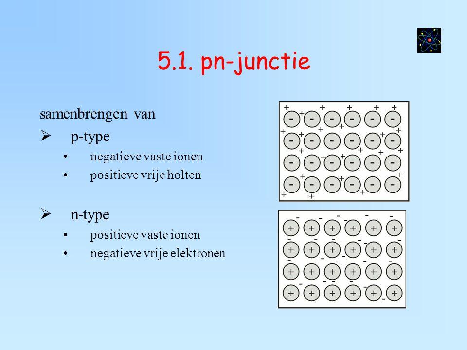 5.1. pn-junctie samenbrengen van p-type n-type negatieve vaste ionen