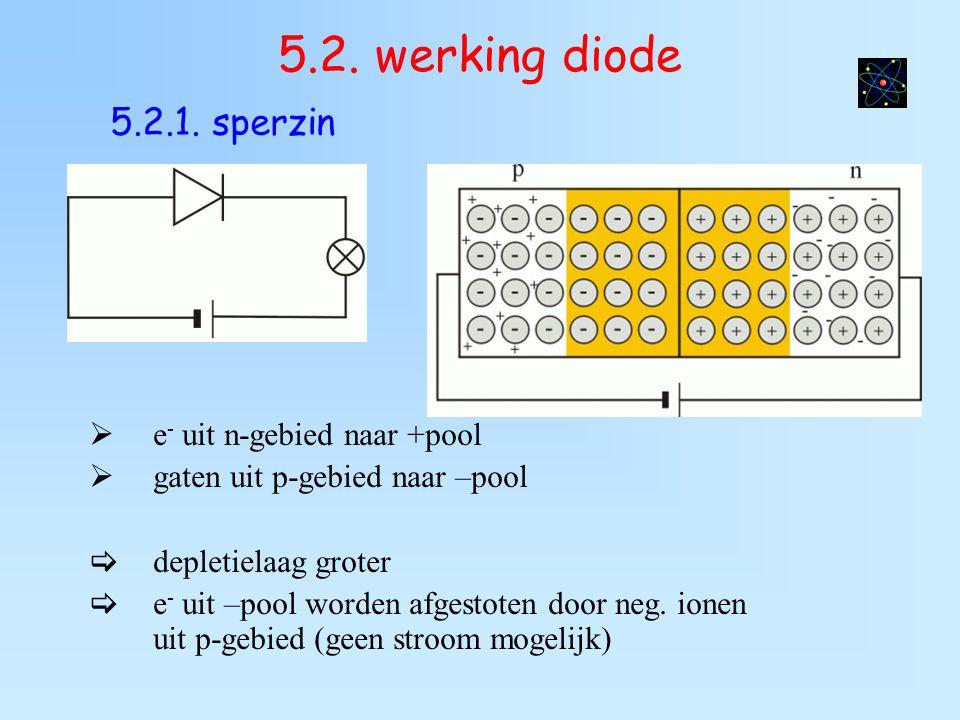 5.2. werking diode 5.2.1. sperzin e- uit n-gebied naar +pool