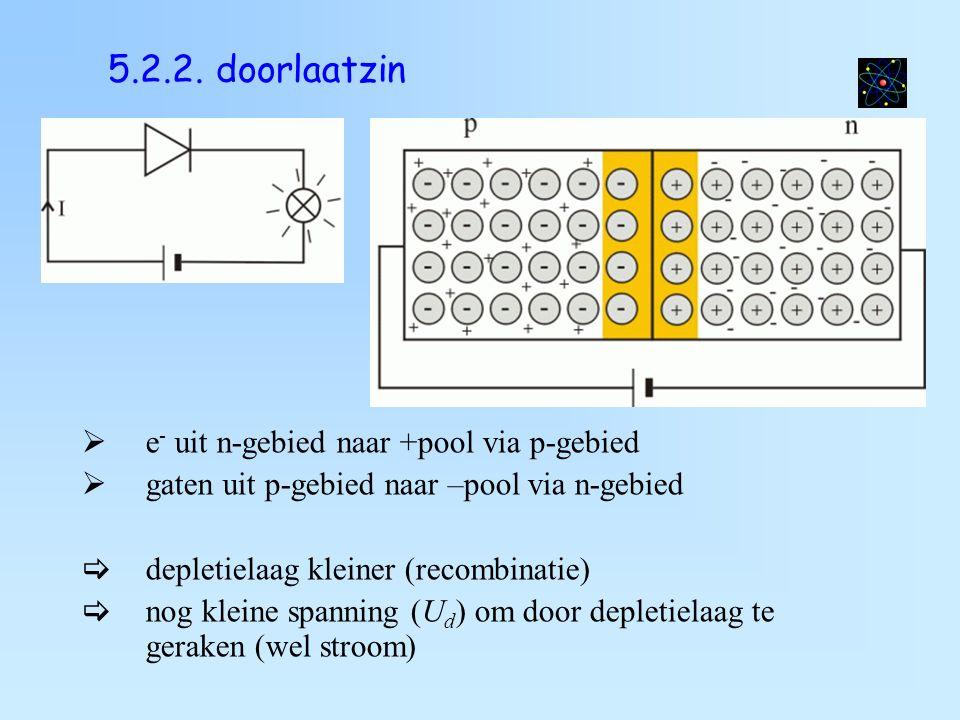 5.2.2. doorlaatzin e- uit n-gebied naar +pool via p-gebied