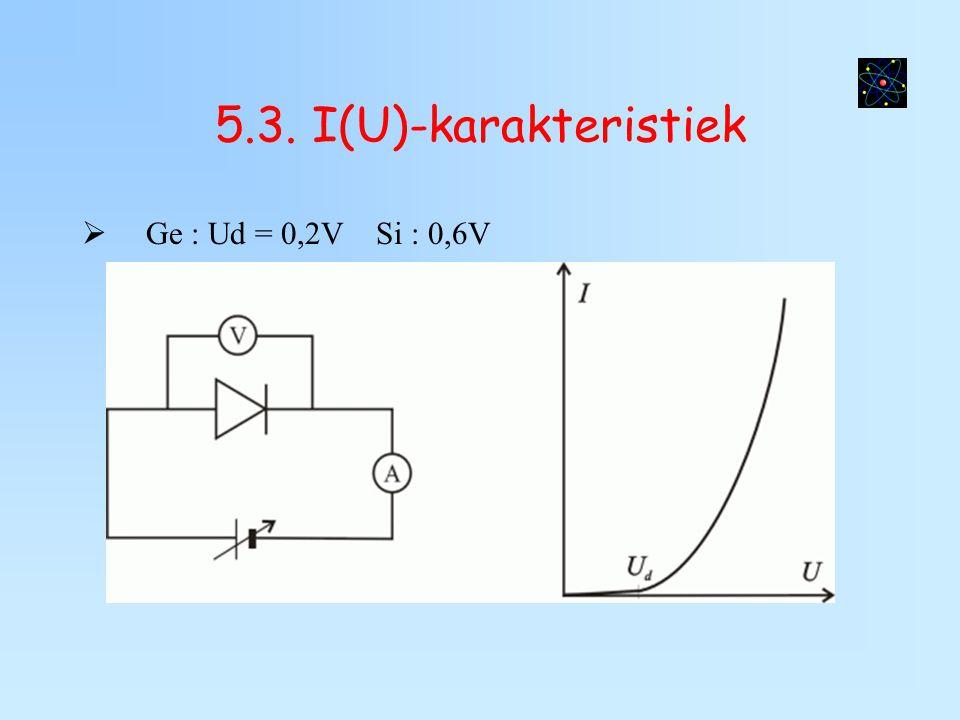 5.3. I(U)-karakteristiek Ge : Ud = 0,2V Si : 0,6V