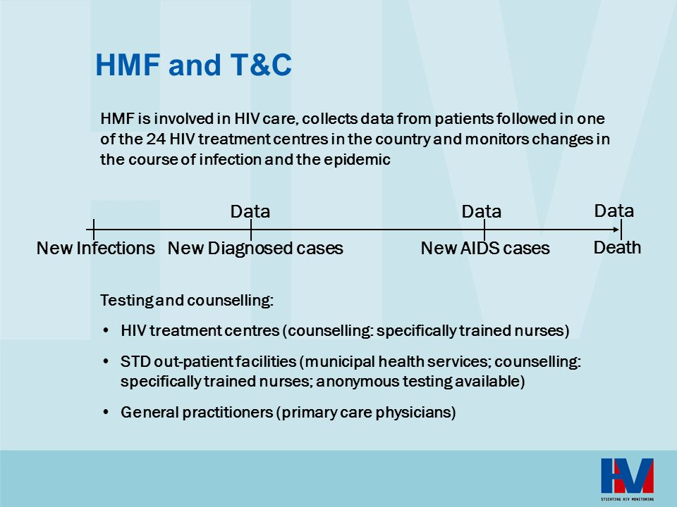 HMF and T&C Data Data Data New Infections New Diagnosed cases