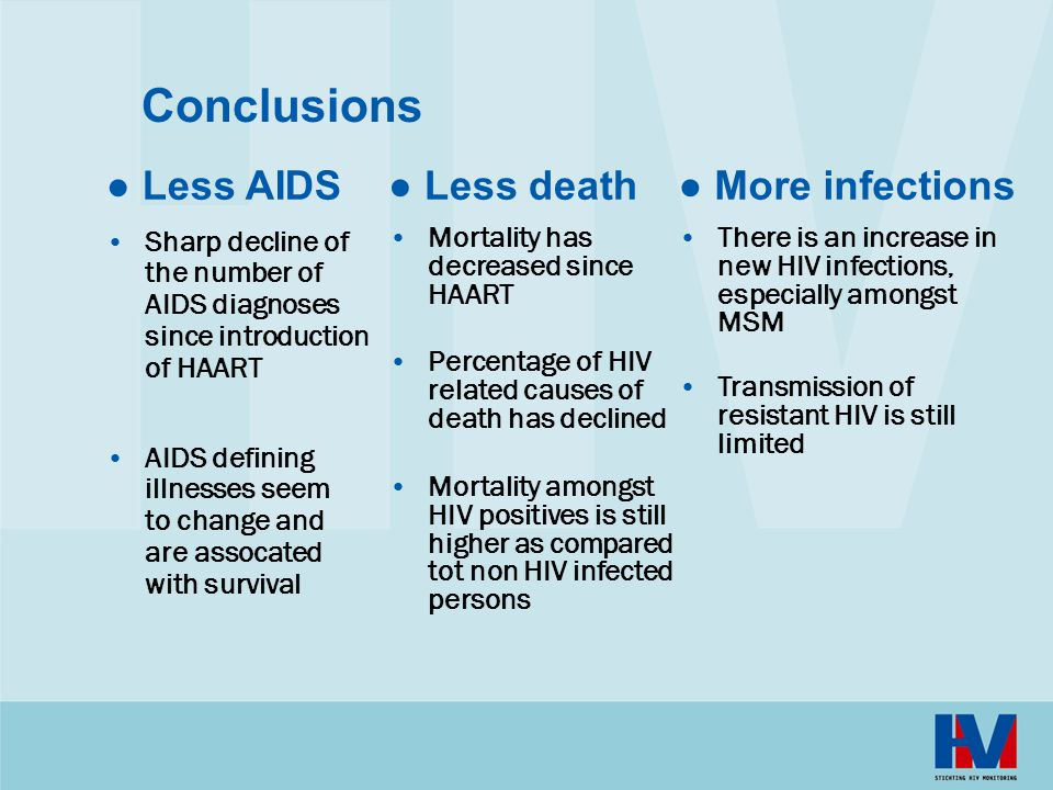 Conclusions ● Less AIDS ● Less death ● More infections