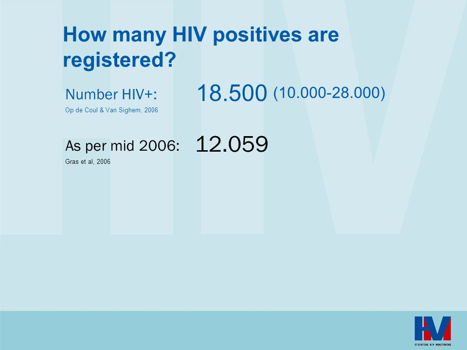 How many HIV positives are registered