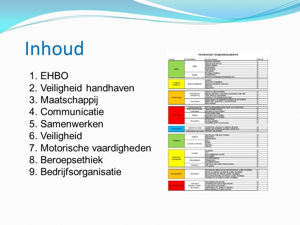 Inhoud EHBO Veiligheid handhaven Maatschappij Communicatie Samenwerken