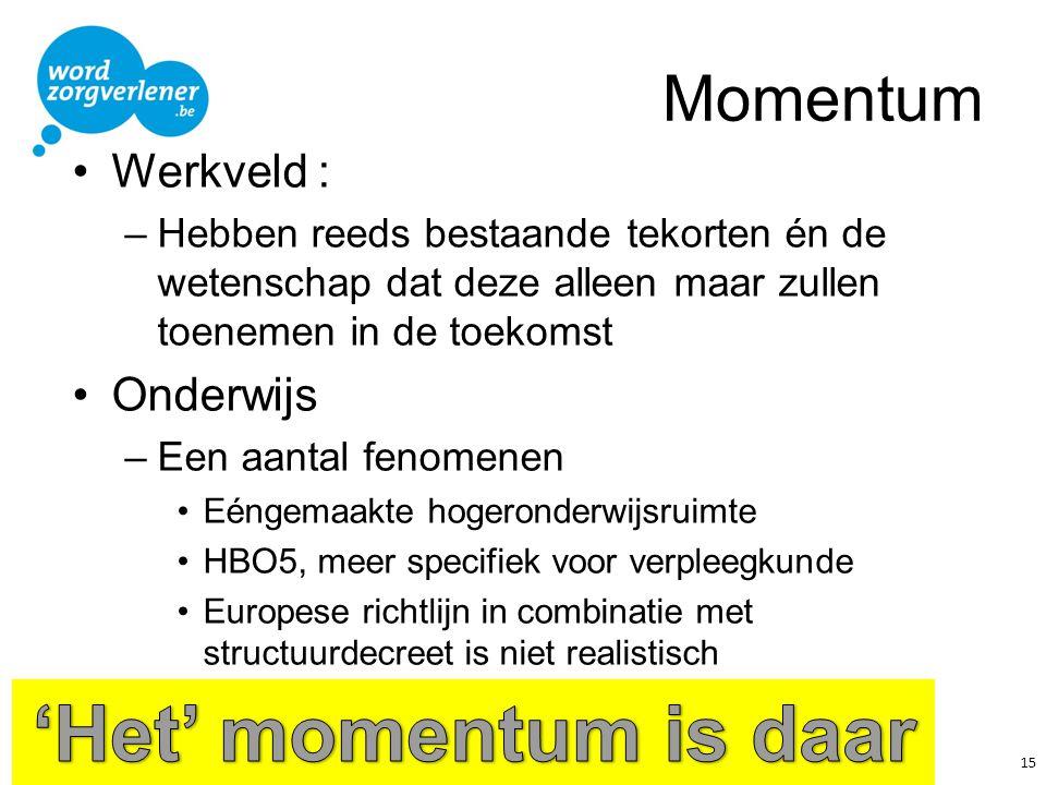 'Het' momentum is daar Momentum Werkveld : Onderwijs