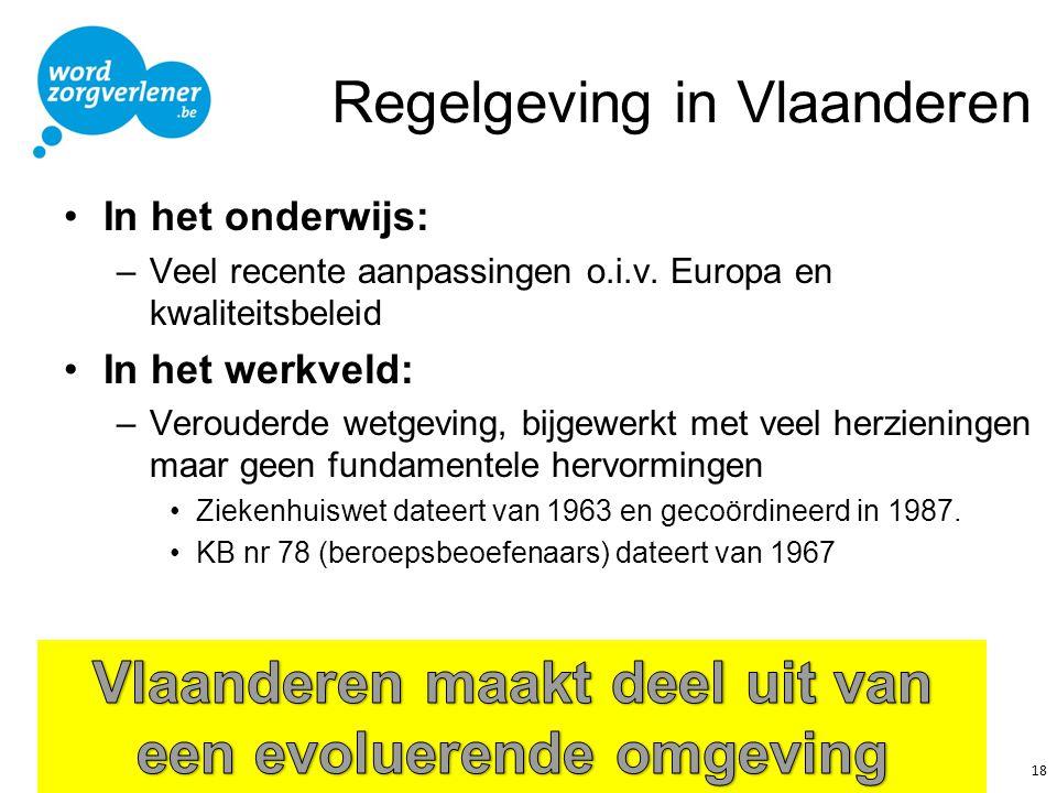 Regelgeving in Vlaanderen