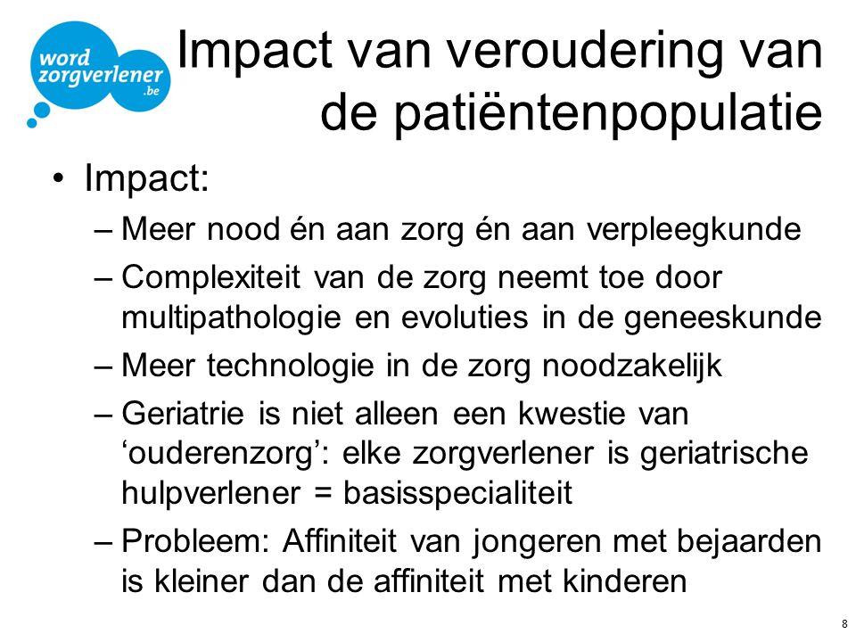 Impact van veroudering van de patiëntenpopulatie