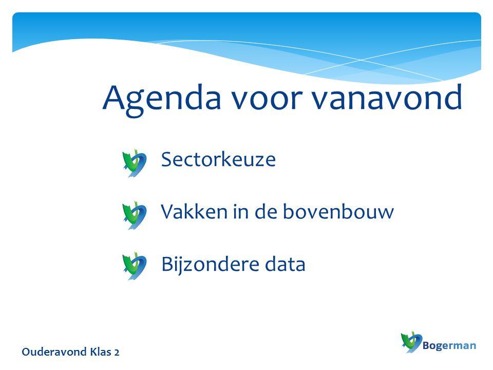 Agenda voor vanavond Sectorkeuze Vakken in de bovenbouw