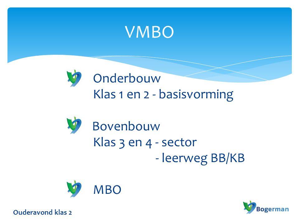 VMBO Bovenbouw Klas 3 en 4 - sector - leerweg BB/KB MBO