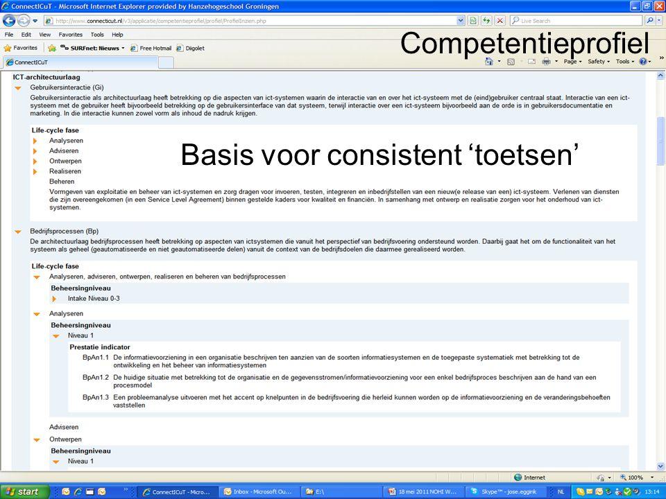 Competentieprofiel Basis voor consistent 'toetsen'