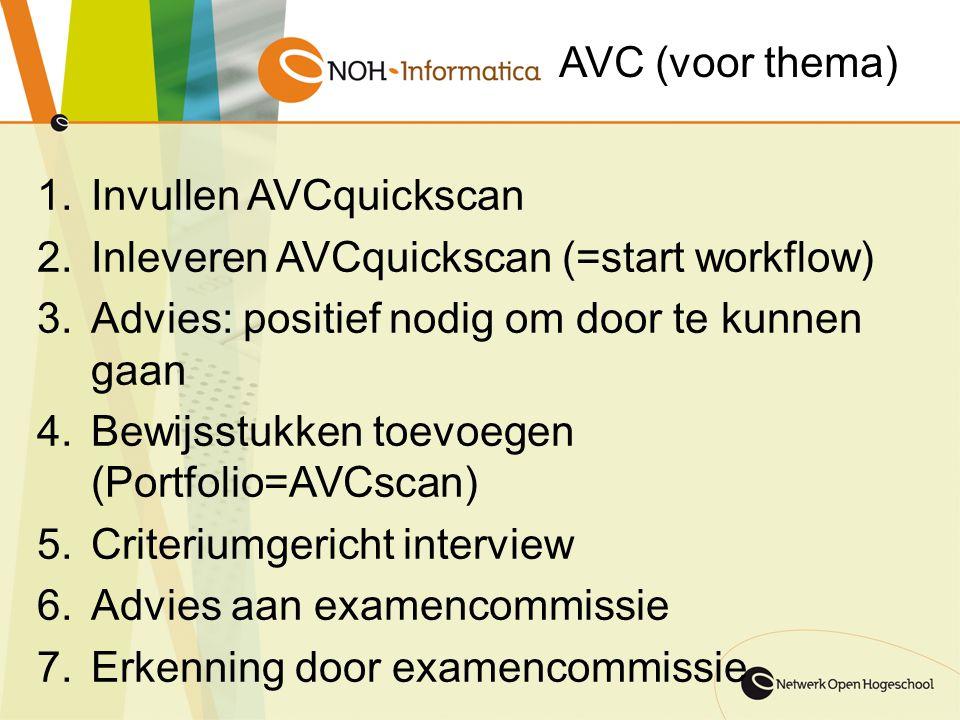 AVC (voor thema) Invullen AVCquickscan. Inleveren AVCquickscan (=start workflow) Advies: positief nodig om door te kunnen gaan.
