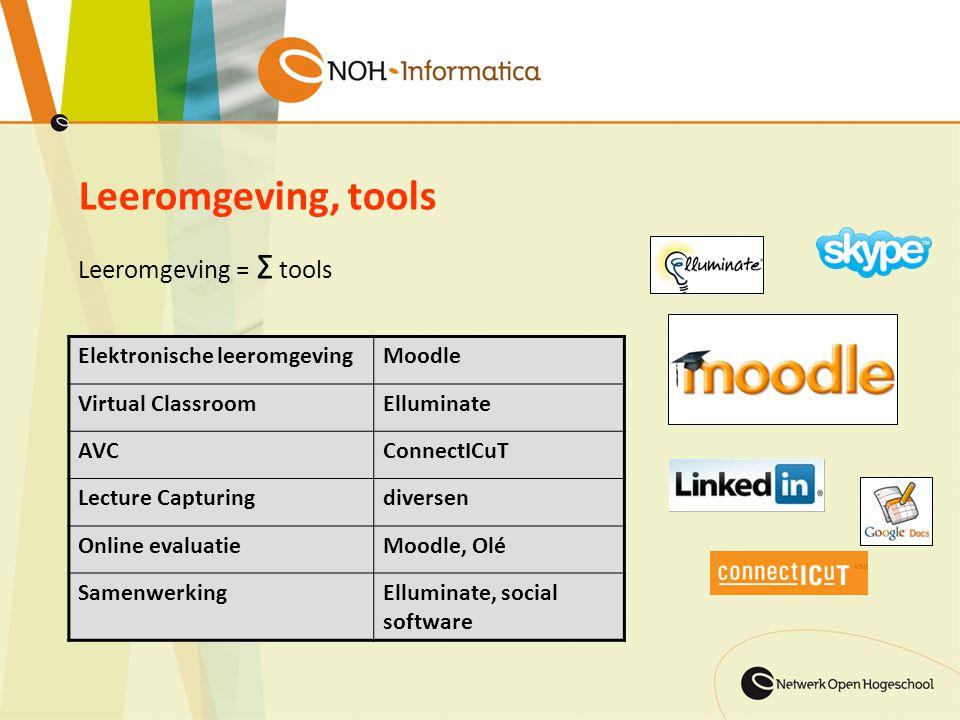 Leeromgeving, tools Leeromgeving = Σ tools Elektronische leeromgeving