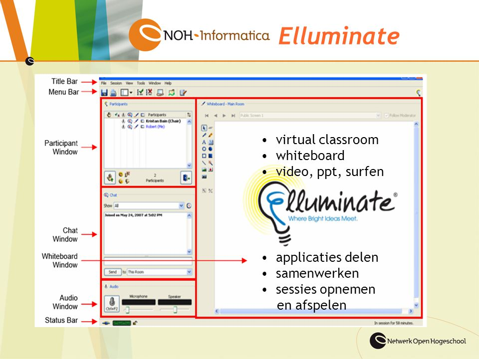 Elluminate Elluminate virtual classroom whiteboard video, ppt, surfen