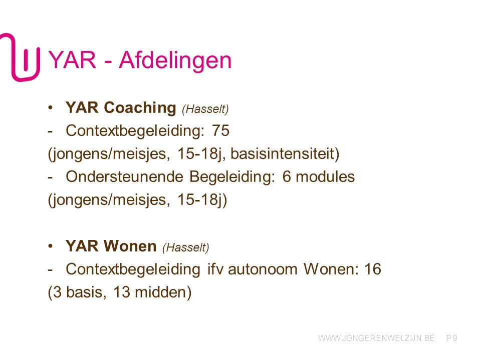 YAR - Afdelingen YAR Coaching (Hasselt) Contextbegeleiding: 75