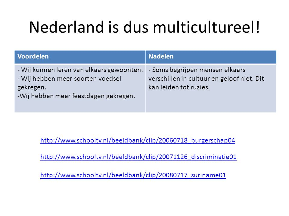 Nederland is dus multicultureel!