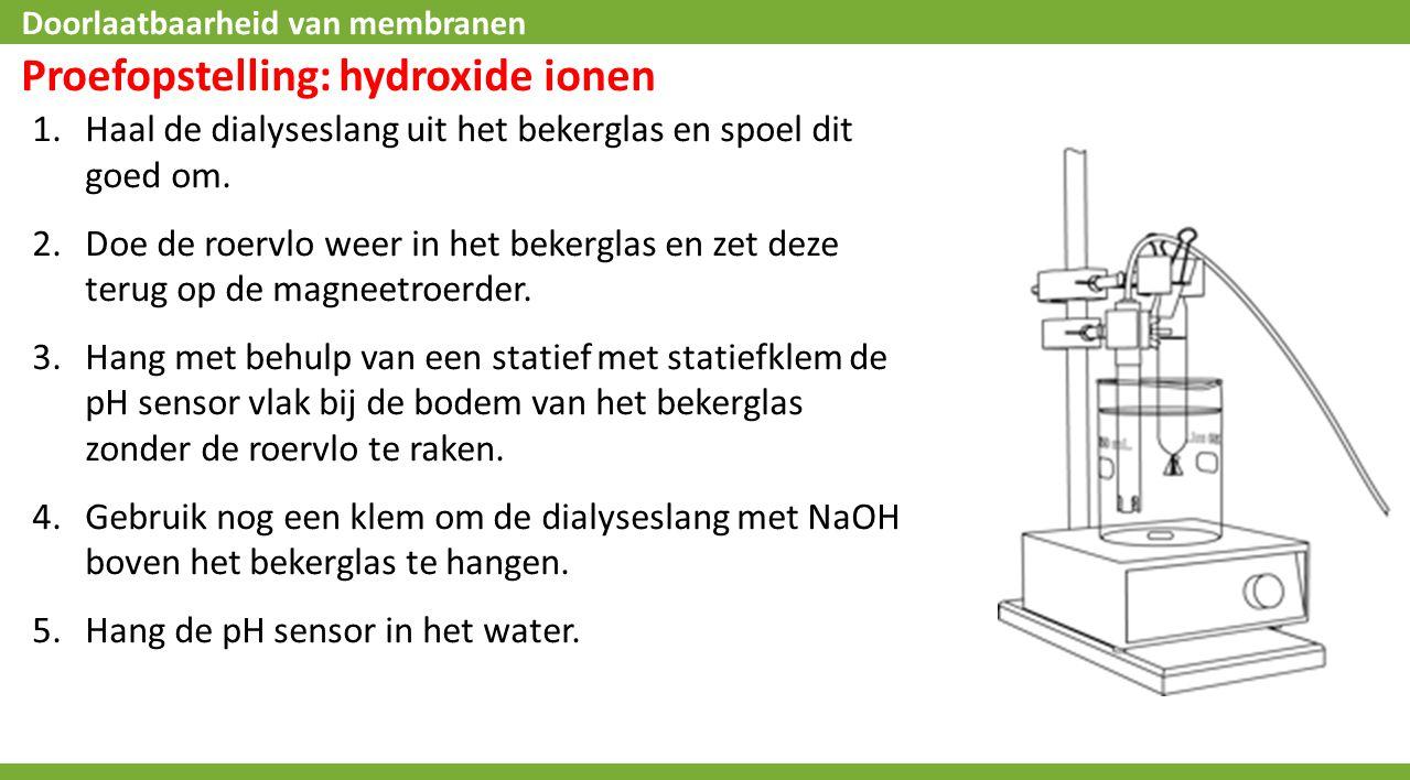 Proefopstelling: hydroxide ionen