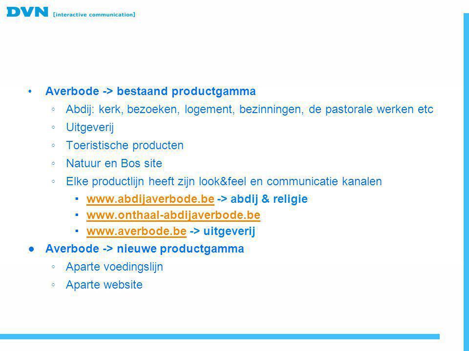 Averbode -> bestaand productgamma