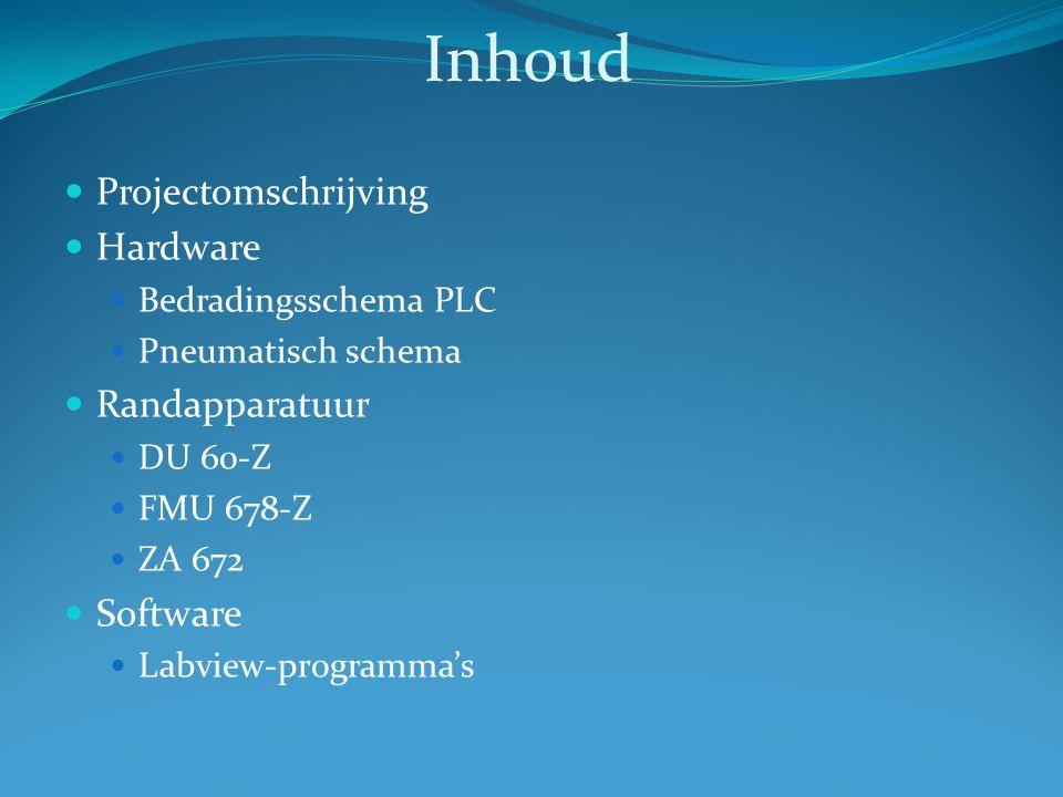 Inhoud Projectomschrijving Hardware Randapparatuur Software