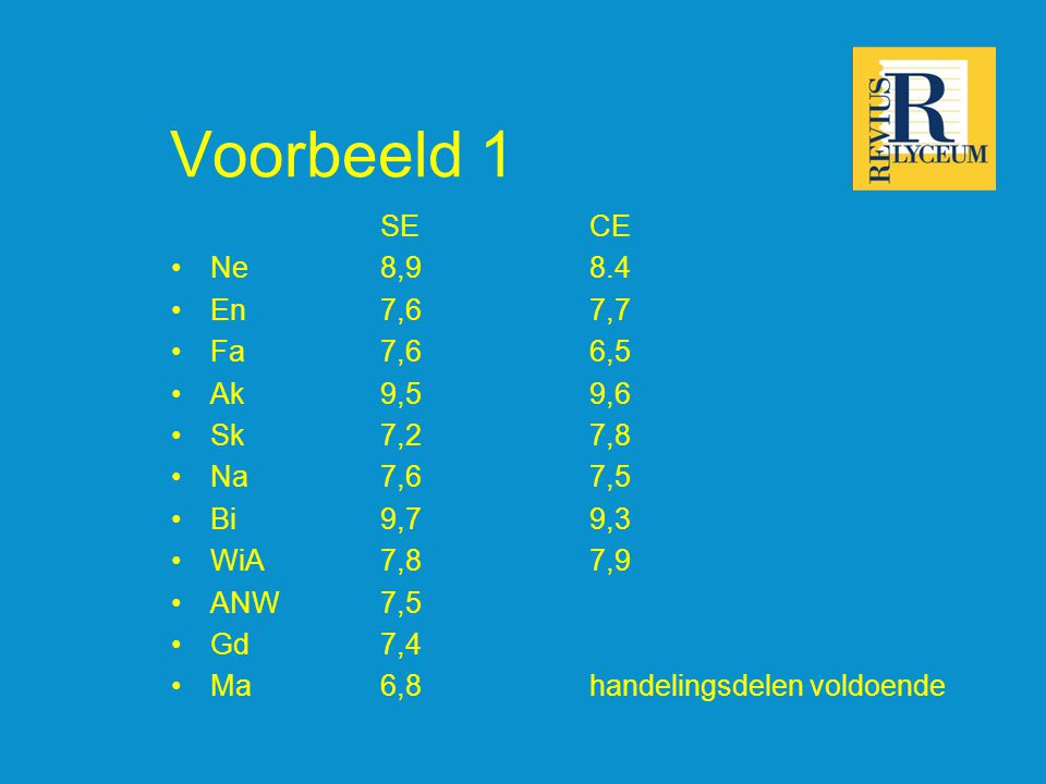 Voorbeeld 1 SE CE Ne 8,9 8.4 En 7,6 7,7 Fa 7,6 6,5 Ak 9,5 9,6