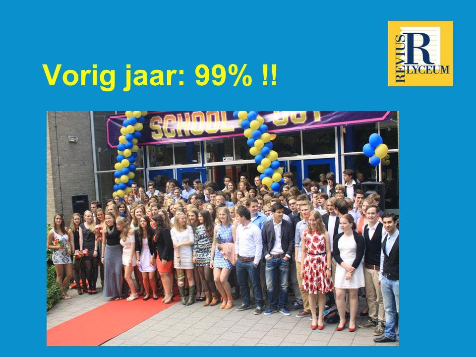 Vorig jaar: 99% !!