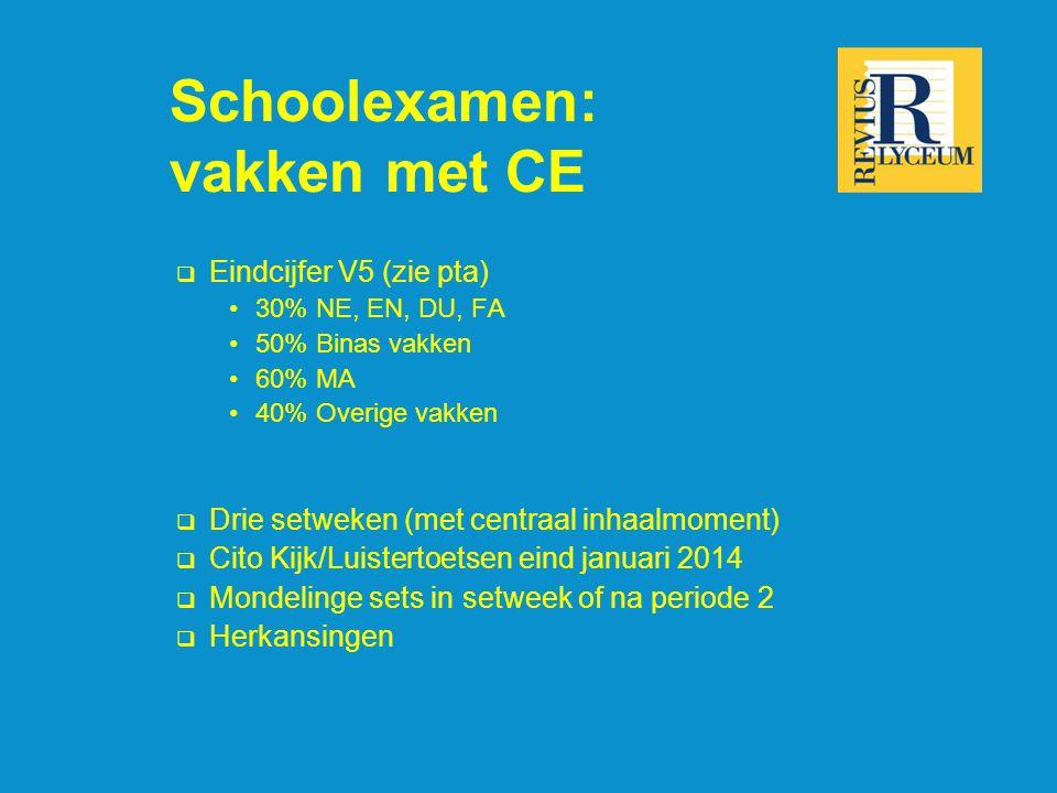Schoolexamen: vakken met CE