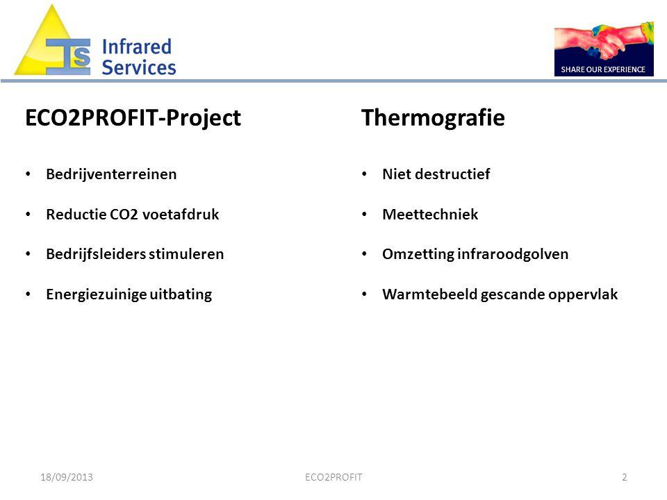 ECO2PROFIT-Project Thermografie Bedrijventerreinen Niet destructief