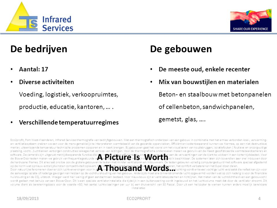 De bedrijven De gebouwen A Picture Is Worth A Thousand Words…