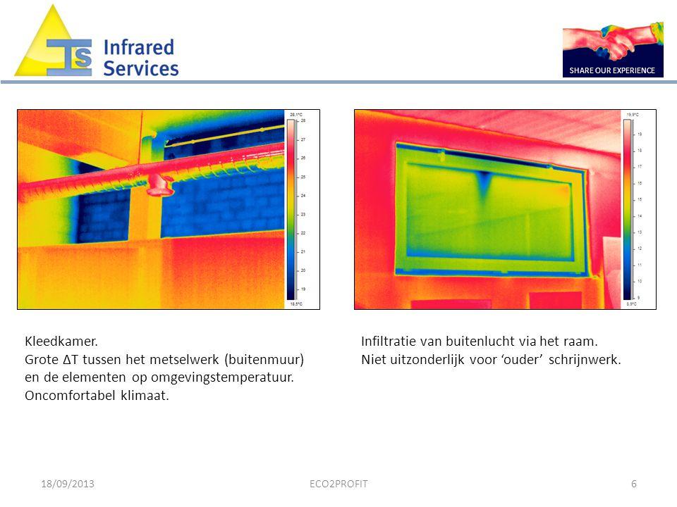 SHARE OUR EXPERIENCE Kleedkamer. Grote ∆T tussen het metselwerk (buitenmuur) en de elementen op omgevingstemperatuur. Oncomfortabel klimaat.