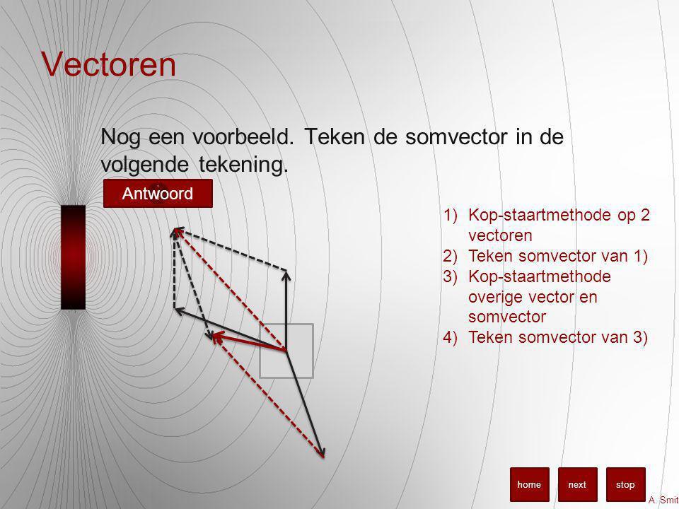Vectoren Nog een voorbeeld. Teken de somvector in de volgende tekening. Antwoord. Kop-staartmethode op 2 vectoren.