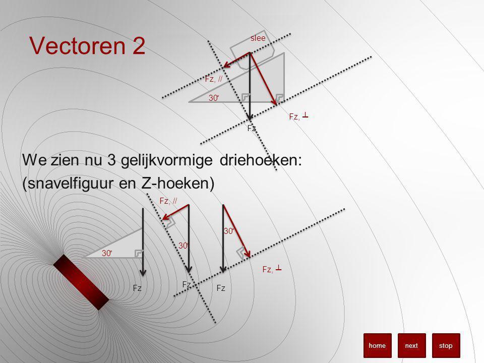 Vectoren 2 slee. Fz, // 30 ͦ Fz, ┴ Fz. We zien nu 3 gelijkvormige driehoeken: (snavelfiguur en Z-hoeken)
