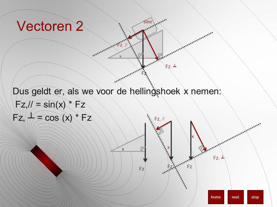 Vectoren 2 slee. Fz, // x. Fz, ┴ Fz. Dus geldt er, als we voor de hellingshoek x nemen: Fz,// = sin(x) * Fz Fz, ┴ = cos (x) * Fz