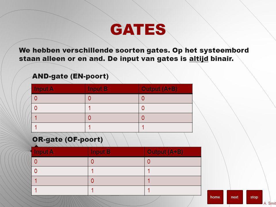 GATES We hebben verschillende soorten gates. Op het systeembord staan alleen or en and. De input van gates is altijd binair.
