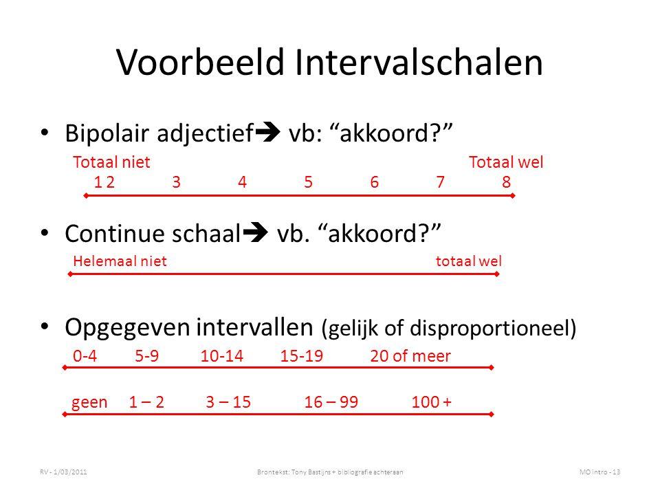 Voorbeeld Intervalschalen