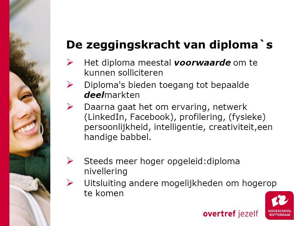 De zeggingskracht van diploma`s