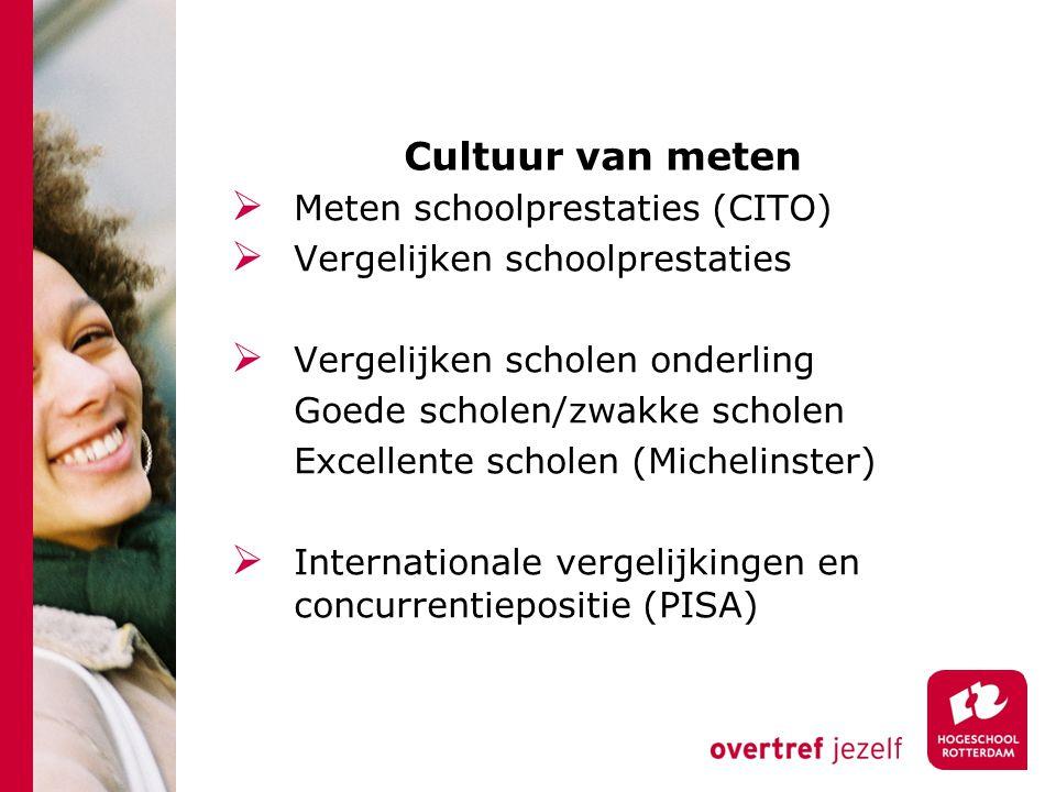 Cultuur van meten Meten schoolprestaties (CITO)