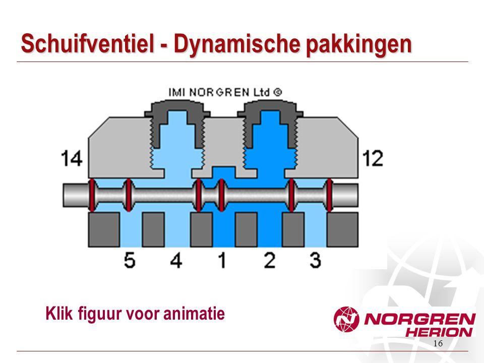 Schuifventiel - Dynamische pakkingen