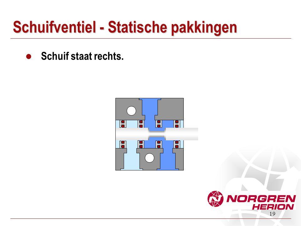 Schuifventiel - Statische pakkingen