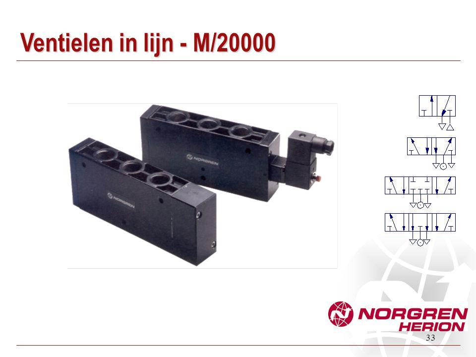 Ventielen in lijn - M/20000