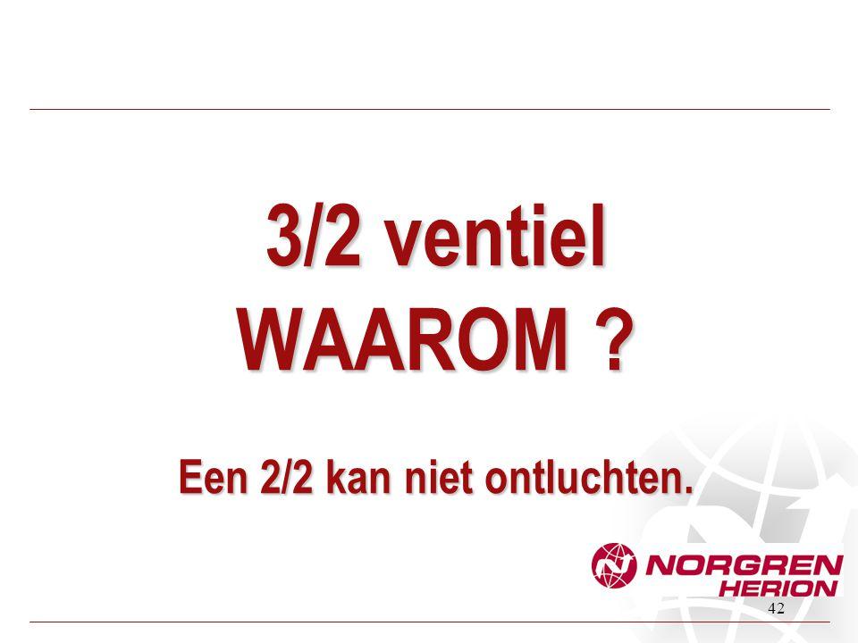 3/2 ventiel WAAROM Een 2/2 kan niet ontluchten.