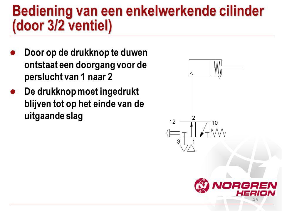 Bediening van een enkelwerkende cilinder (door 3/2 ventiel)