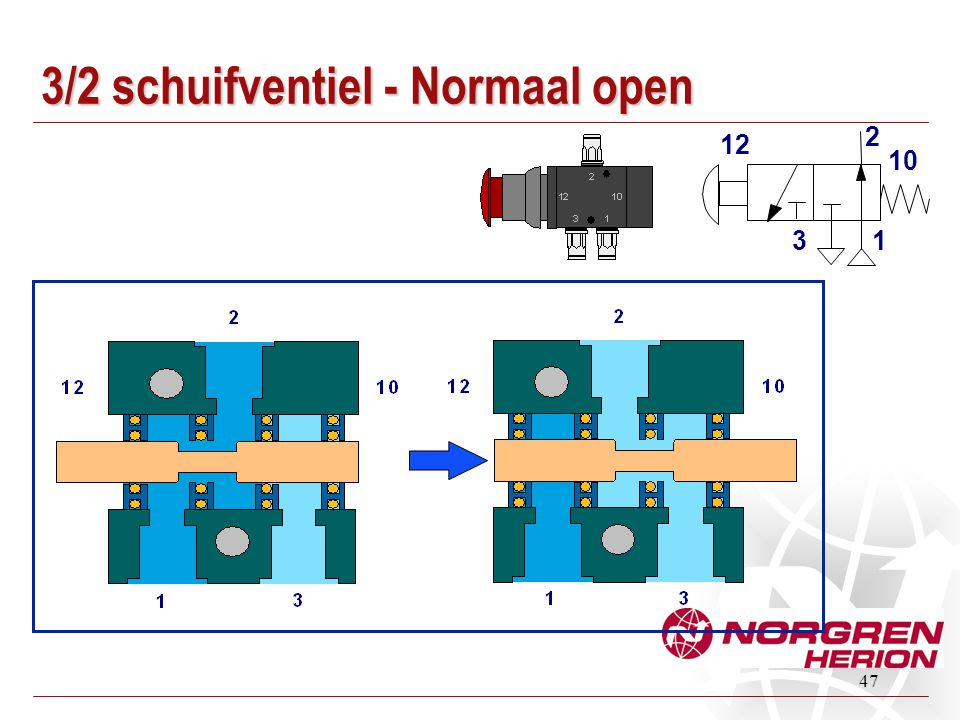 3/2 schuifventiel - Normaal open