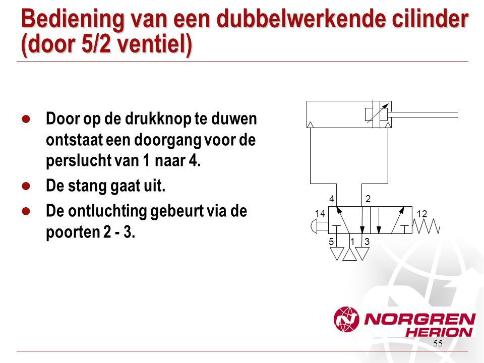 Bediening van een dubbelwerkende cilinder (door 5/2 ventiel)
