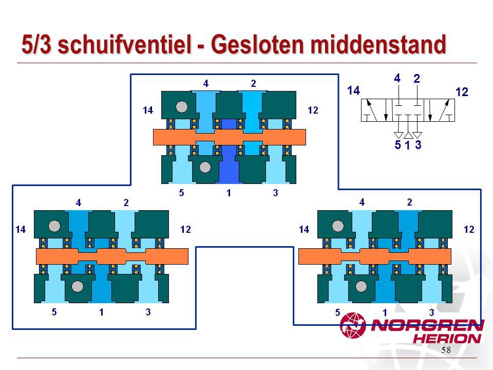 5/3 schuifventiel - Gesloten middenstand