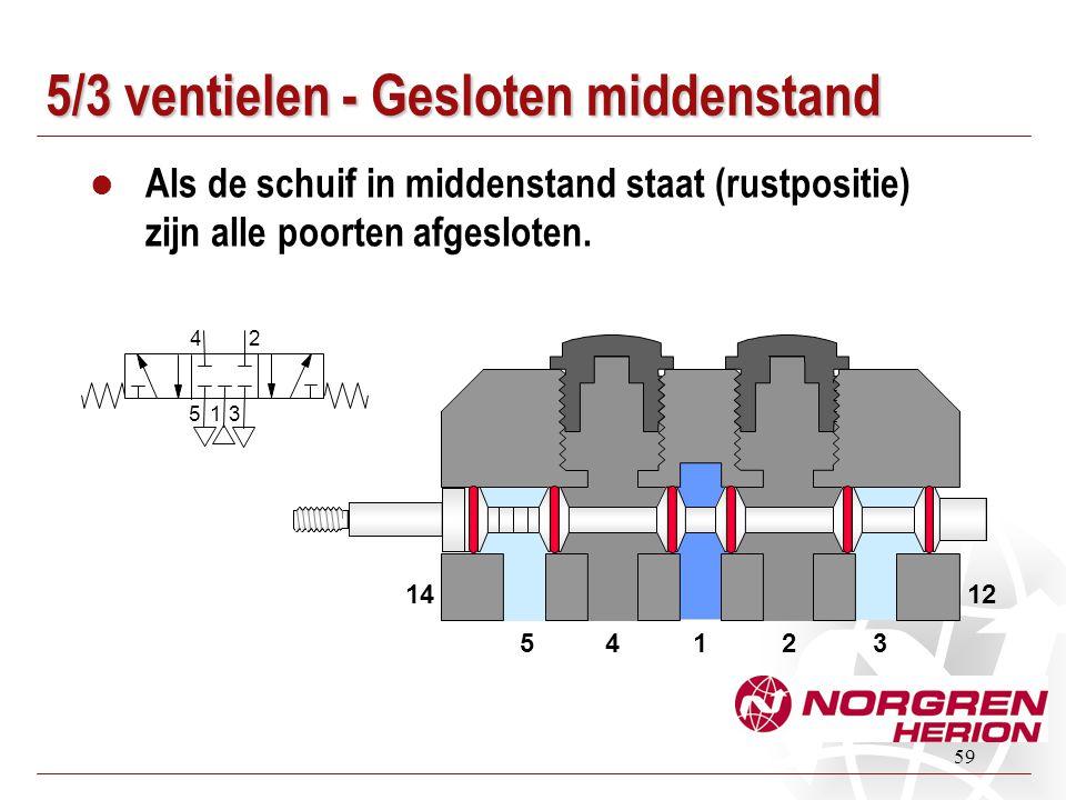 5/3 ventielen - Gesloten middenstand