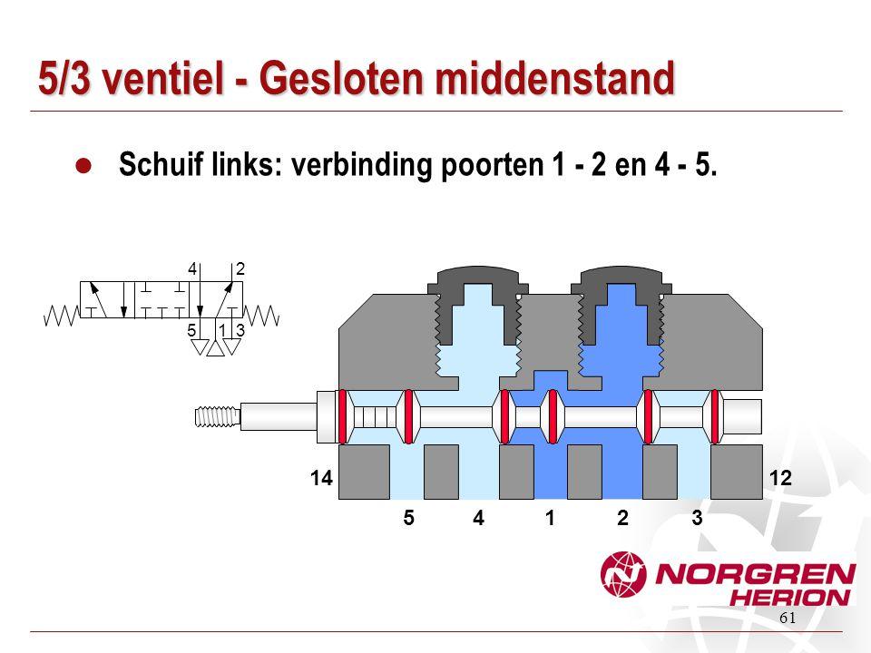 5/3 ventiel - Gesloten middenstand