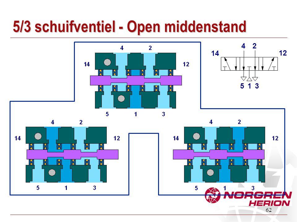 5/3 schuifventiel - Open middenstand