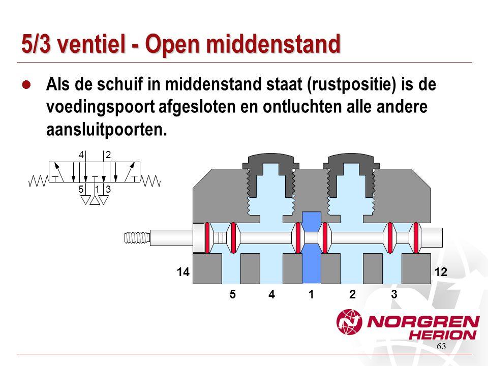5/3 ventiel - Open middenstand
