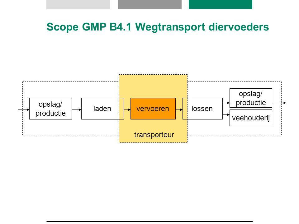 Scope GMP B4.1 Wegtransport diervoeders
