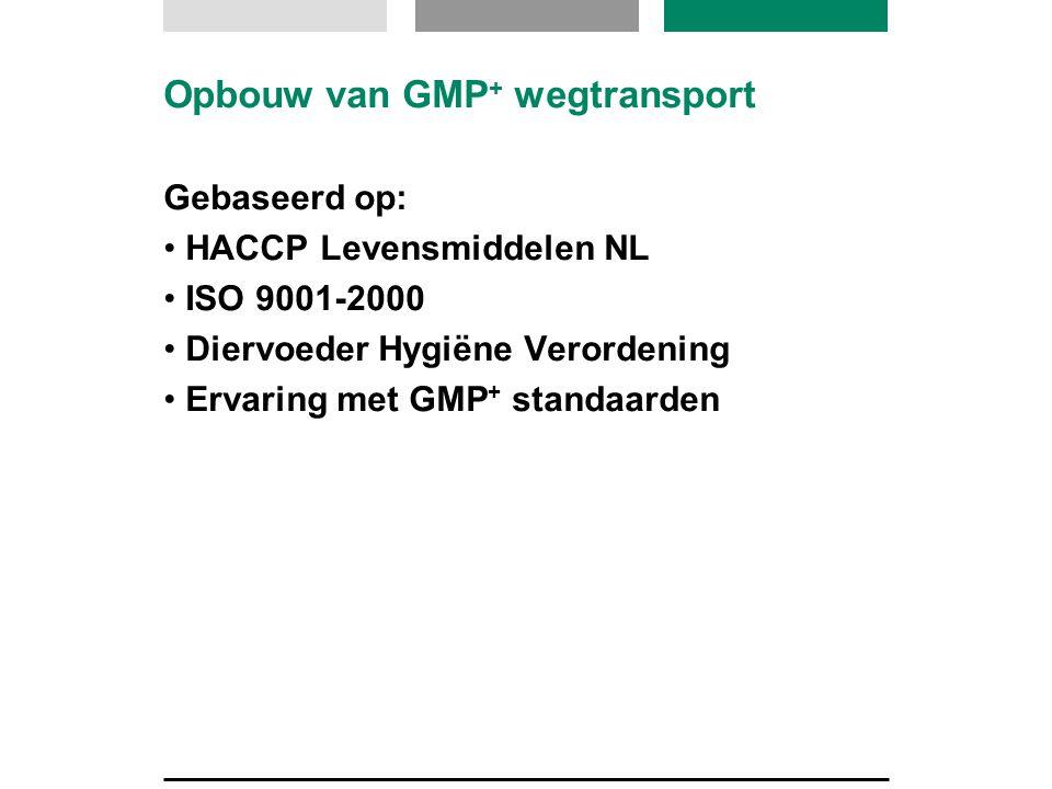 Opbouw van GMP+ wegtransport